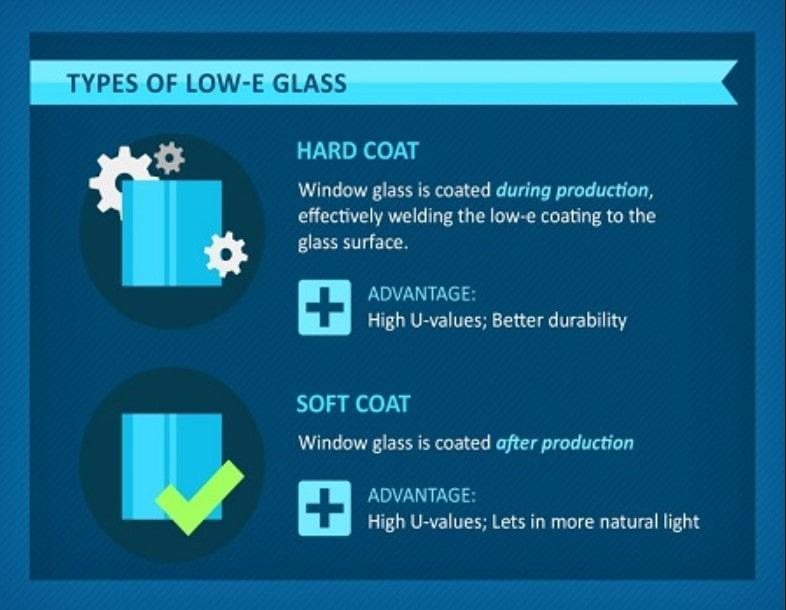 Low-E coating types